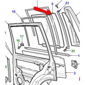 Vitre porte arriere gauche Range Rover P38