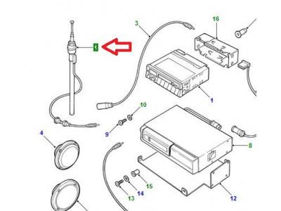 Antenne radio retractable manuellement