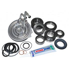 Ird repair kit